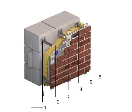 вентилируемый фасад схема
